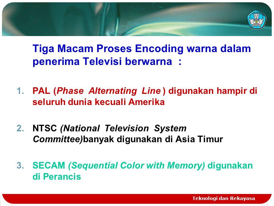 Tiga Macam Proses Encoding warna dalam penerima Televisi berwarna :