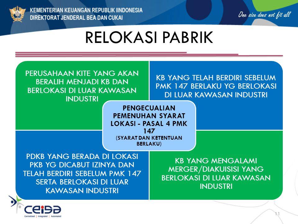 RELOKASI PABRIK PENGECUALIAN PEMENUHAN SYARAT LOKASI - PASAL 4 PMK 147 (SYARAT DAN KETENTUAN BERLAKU)