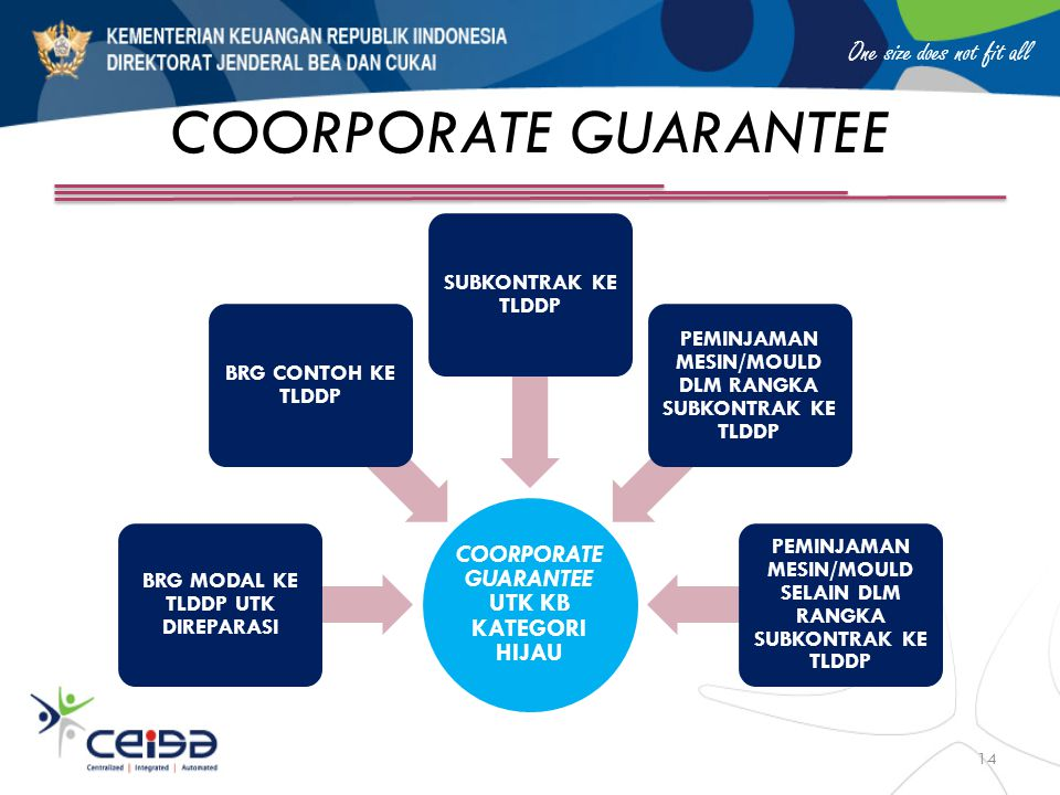 COORPORATE GUARANTEE COORPORATE GUARANTEE UTK KB KATEGORI HIJAU