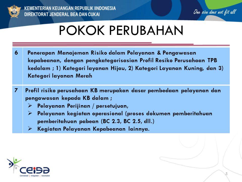 POKOK PERUBAHAN 6.