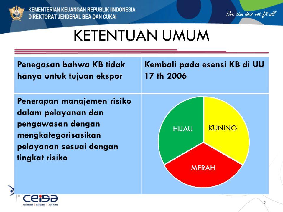 KETENTUAN UMUM Penegasan bahwa KB tidak hanya untuk tujuan ekspor
