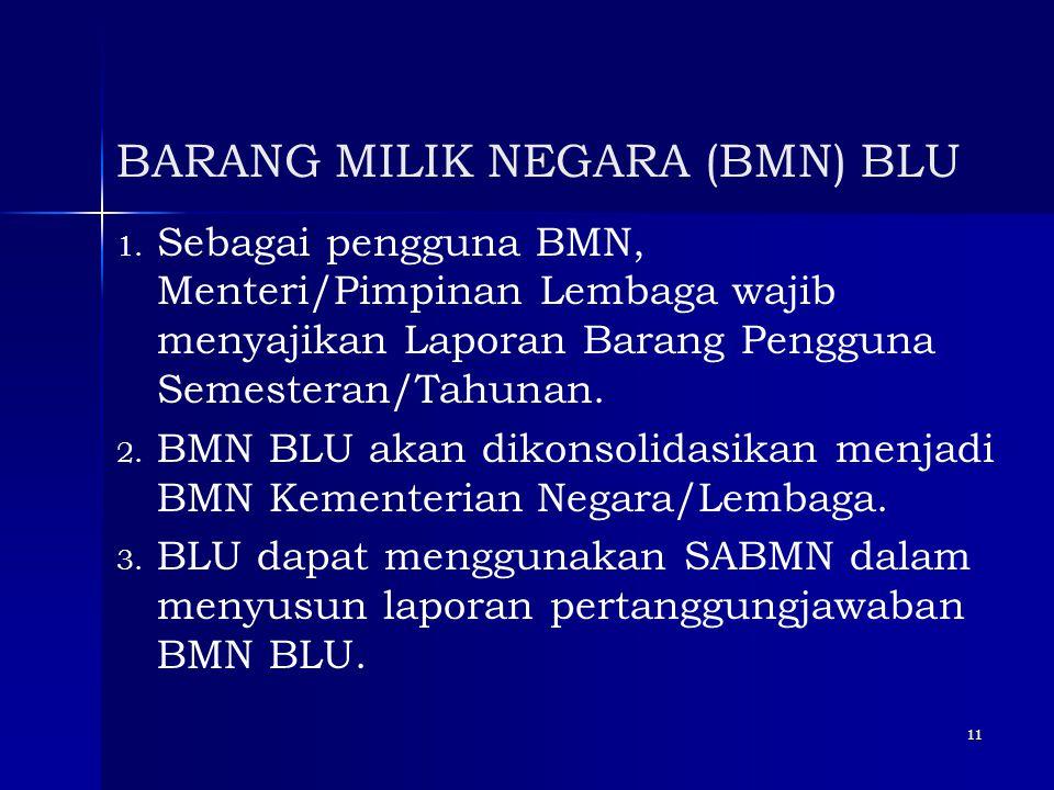 BARANG MILIK NEGARA (BMN) BLU