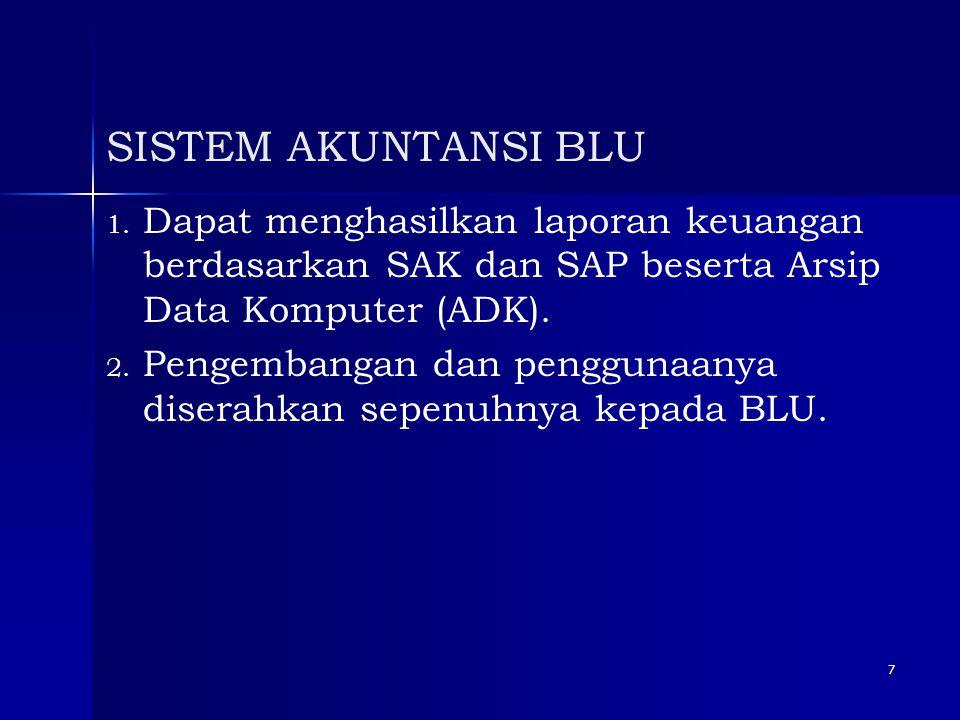 SISTEM AKUNTANSI BLU Dapat menghasilkan laporan keuangan berdasarkan SAK dan SAP beserta Arsip Data Komputer (ADK).