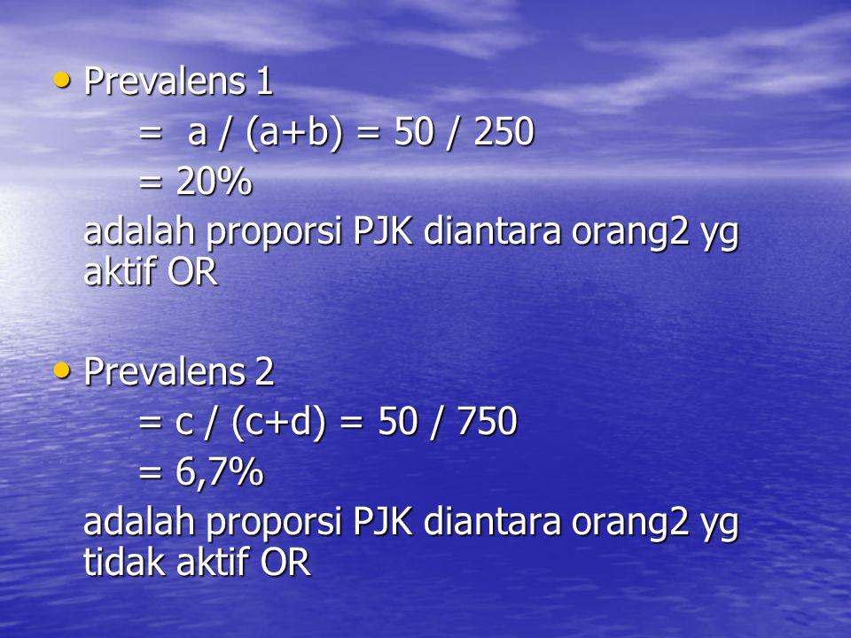Prevalens 1 = a / (a+b) = 50 / 250. = 20% adalah proporsi PJK diantara orang2 yg aktif OR. Prevalens 2.
