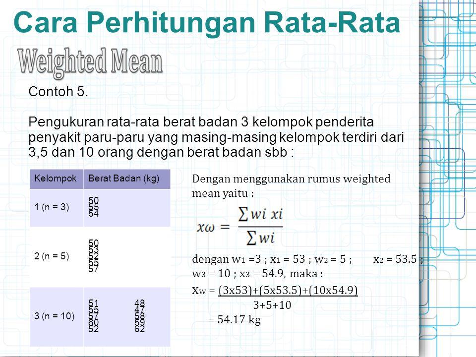 Cara Perhitungan Rata-Rata