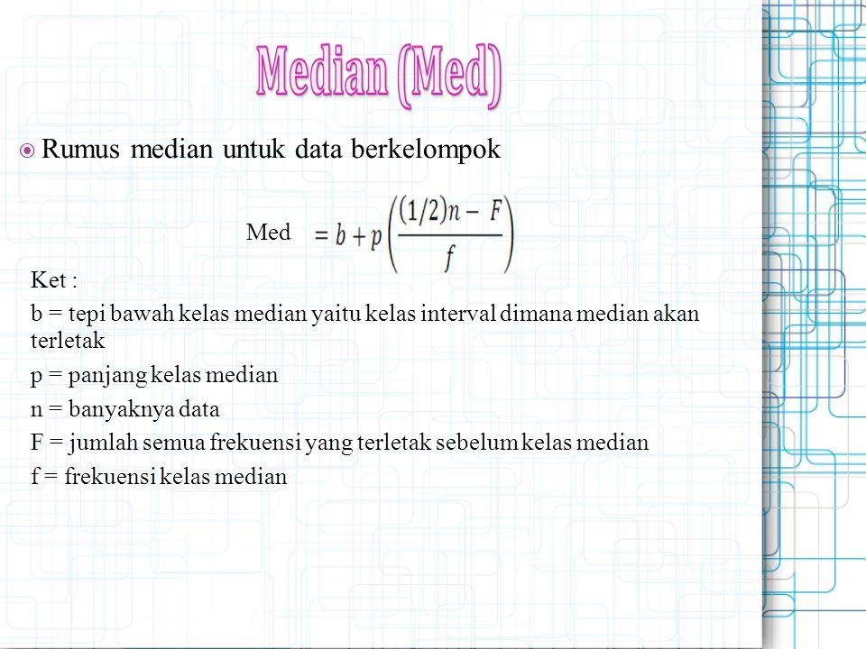 Rumus median untuk data berkelompok