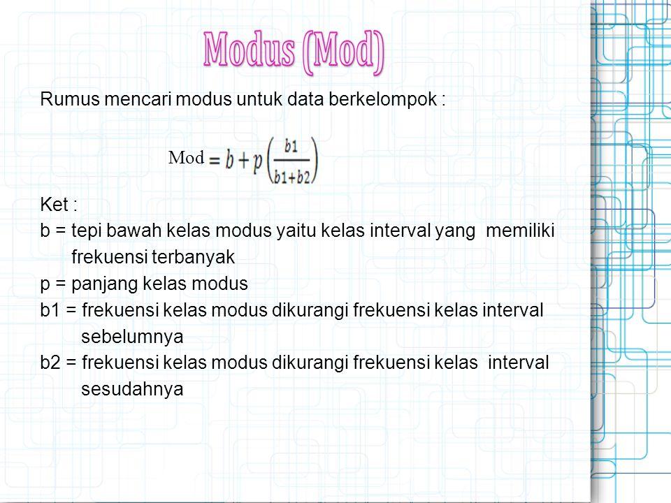 Rumus mencari modus untuk data berkelompok :
