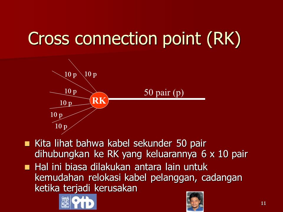 Cross connection point (RK)