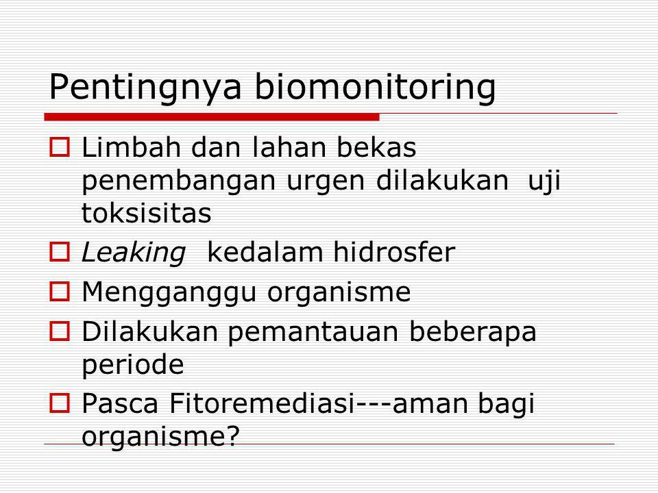 Pentingnya biomonitoring