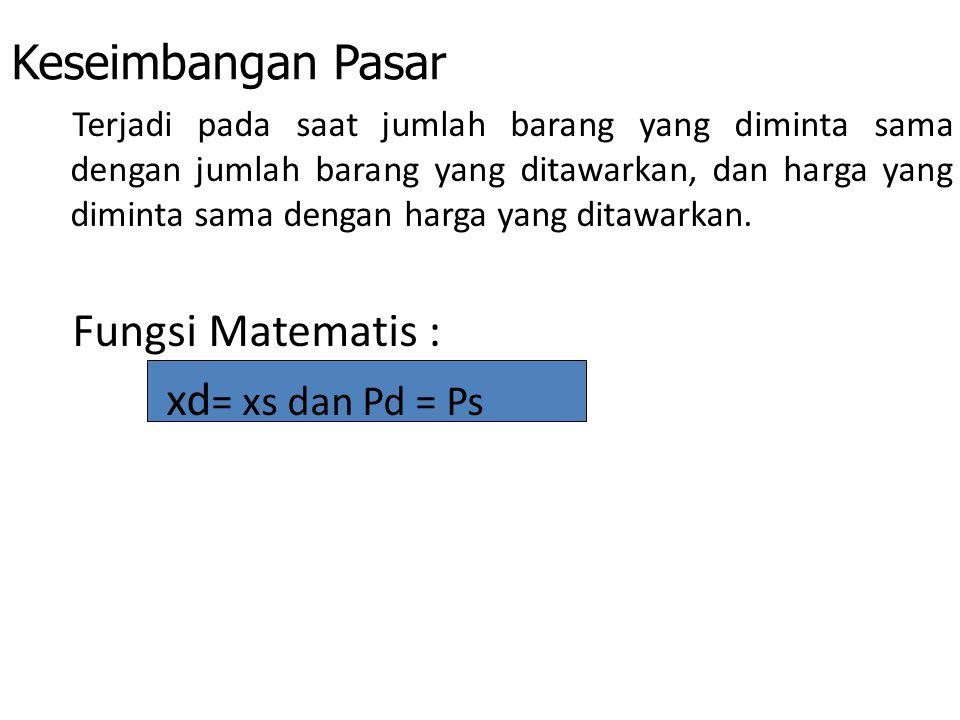Keseimbangan Pasar Fungsi Matematis : xd= xs dan Pd = Ps