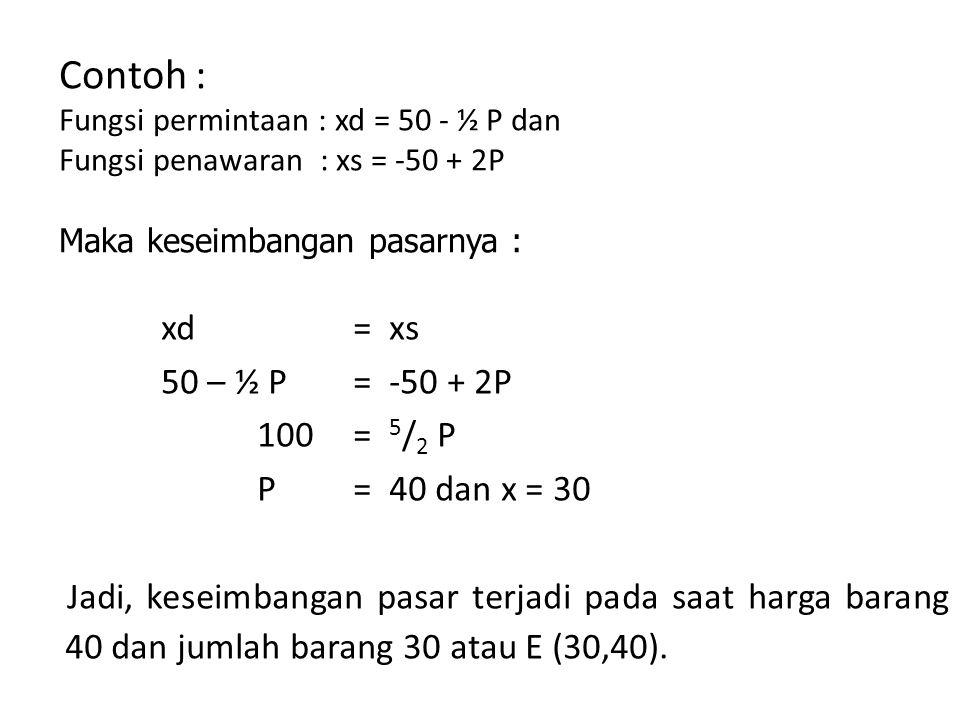 Contoh : Fungsi permintaan : xd = 50 - ½ P dan Fungsi penawaran : xs = -50 + 2P Maka keseimbangan pasarnya :