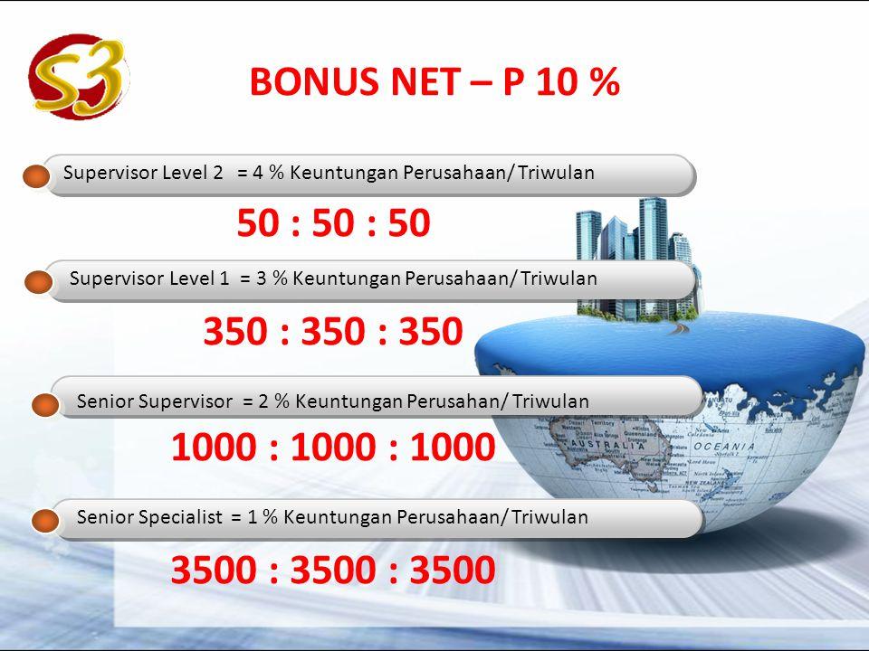 BONUS NET – P 10 % Supervisor Level 2 = 4 % Keuntungan Perusahaan/ Triwulan. 50 : 50 : 50.