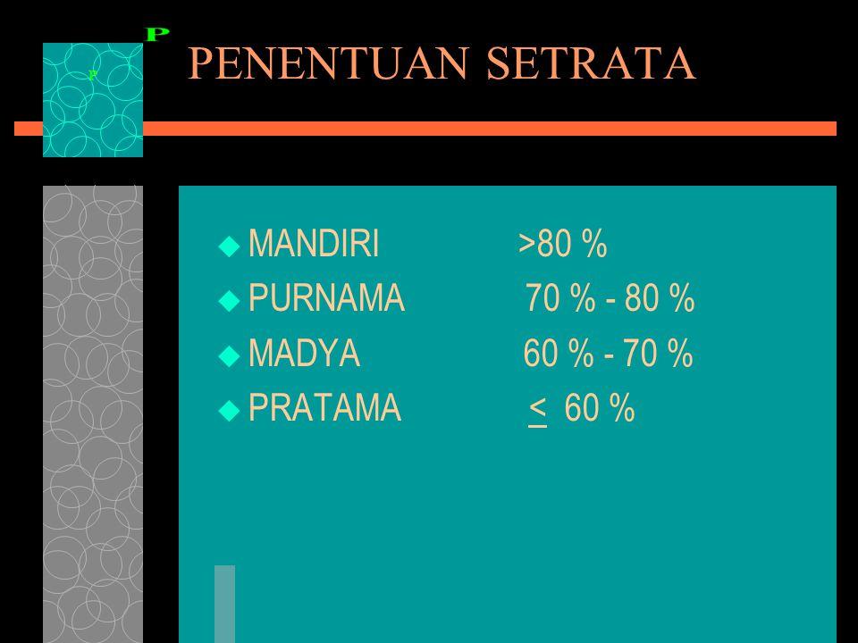 PENENTUAN SETRATA MANDIRI >80 % PURNAMA 70 % - 80 %
