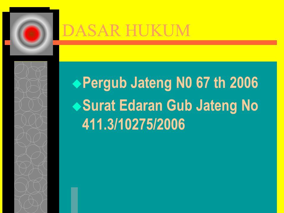 DASAR HUKUM Pergub Jateng N0 67 th 2006