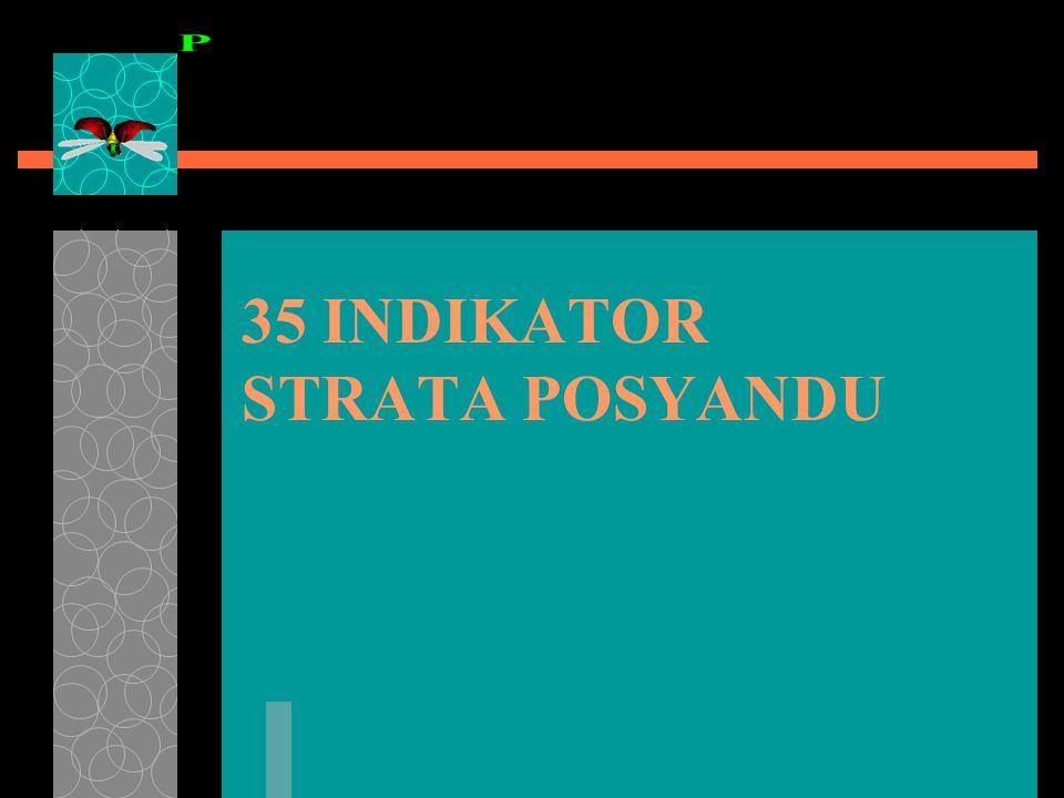 35 INDIKATOR STRATA POSYANDU