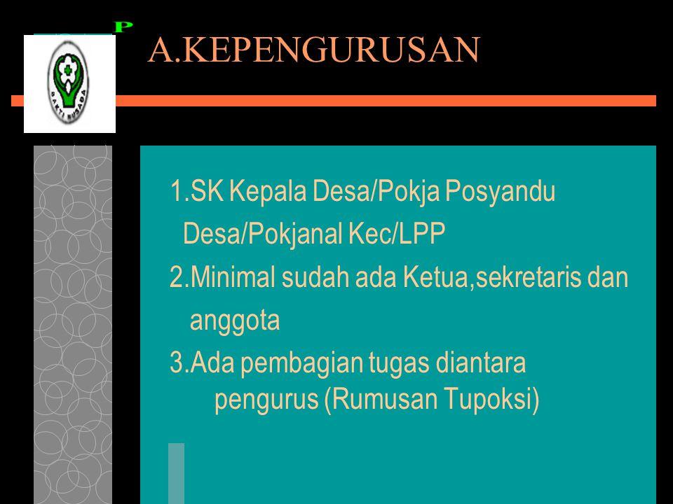 A.KEPENGURUSAN 1.SK Kepala Desa/Pokja Posyandu Desa/Pokjanal Kec/LPP