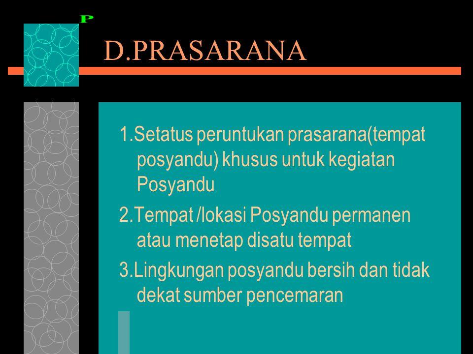 D.PRASARANA 1.Setatus peruntukan prasarana(tempat posyandu) khusus untuk kegiatan Posyandu.