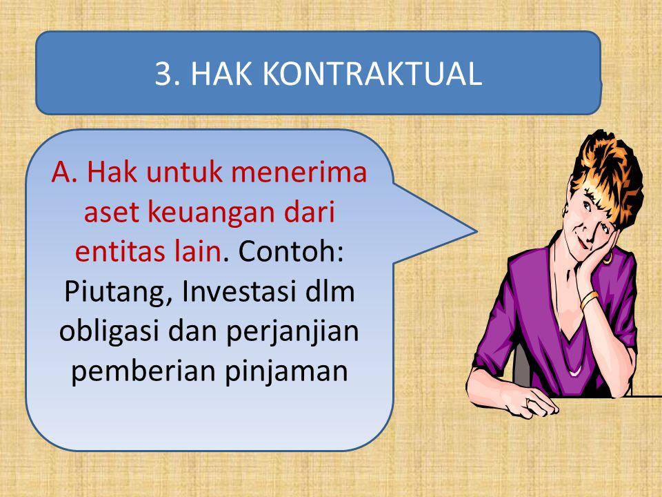 3. HAK KONTRAKTUAL A. Hak untuk menerima aset keuangan dari entitas lain.