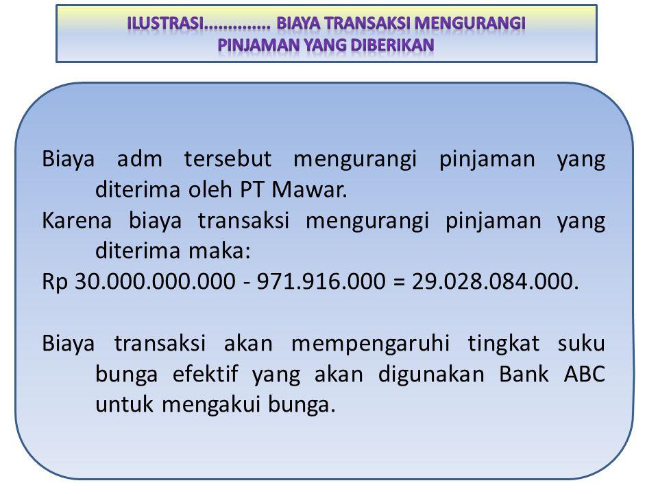 Biaya adm tersebut mengurangi pinjaman yang diterima oleh PT Mawar.