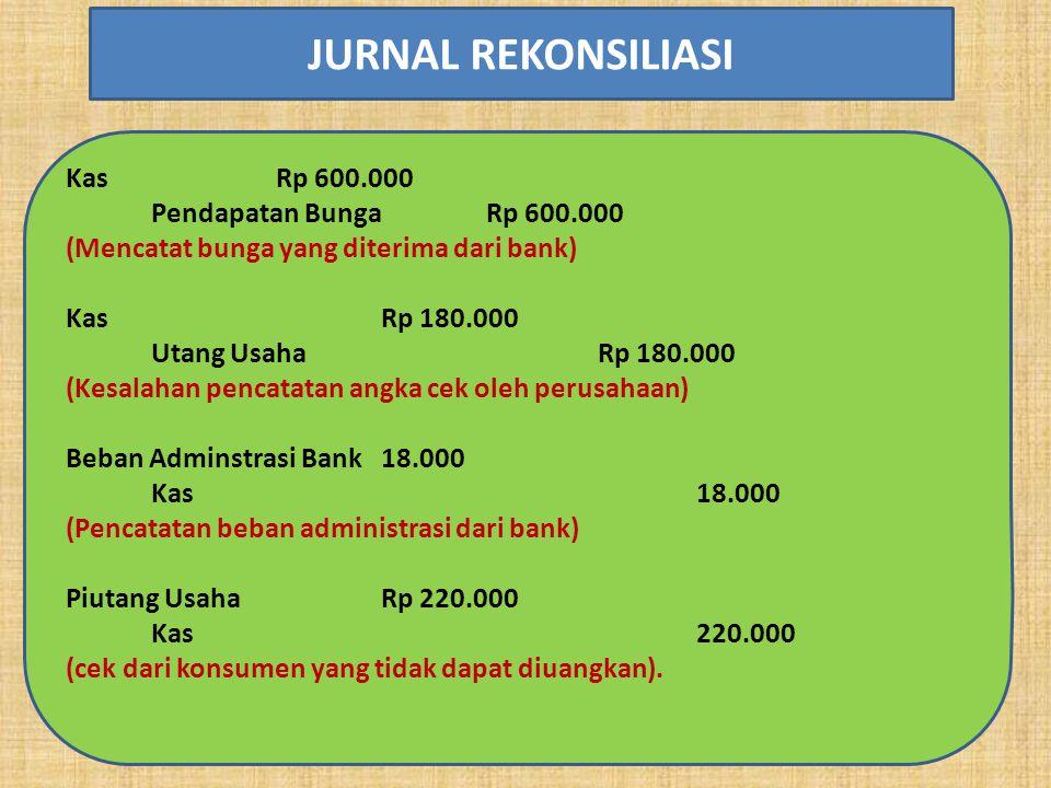 JURNAL REKONSILIASI Kas Rp 600.000 Pendapatan Bunga Rp 600.000