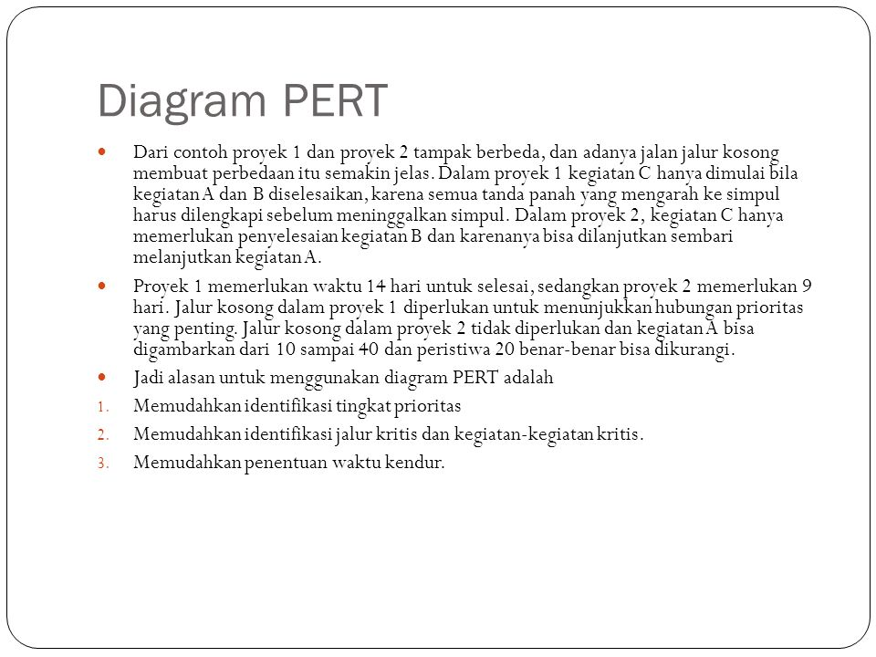 Diagram PERT