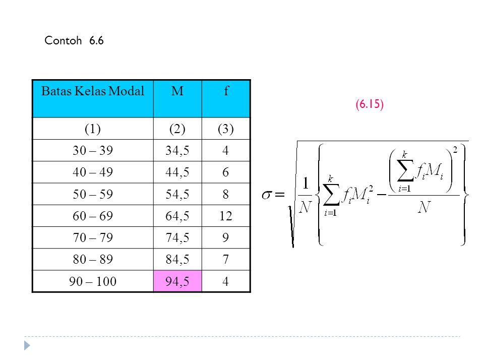 Batas Kelas Modal M f (1) (2) (3) 30 – 39 34,5 4 40 – 49 44,5 6