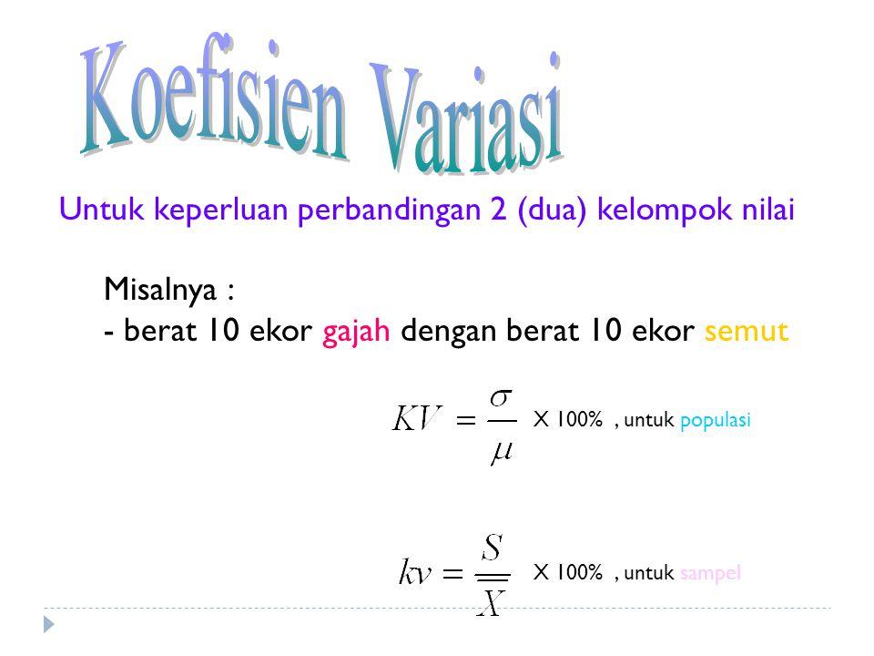 Koefisien Variasi Untuk keperluan perbandingan 2 (dua) kelompok nilai