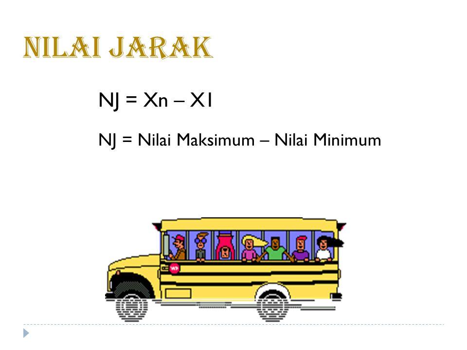 Nilai jarak NJ = Xn – X1 NJ = Nilai Maksimum – Nilai Minimum