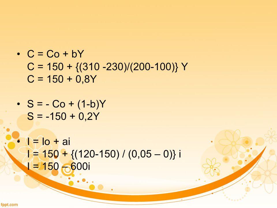 C = Co + bY C = 150 + {(310 -230)/(200-100)} Y. C = 150 + 0,8Y. S = - Co + (1-b)Y. S = -150 + 0,2Y.