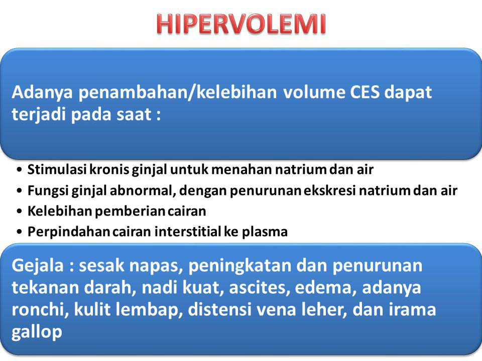 HIPERVOLEMI Adanya penambahan/kelebihan volume CES dapat terjadi pada saat : Stimulasi kronis ginjal untuk menahan natrium dan air.
