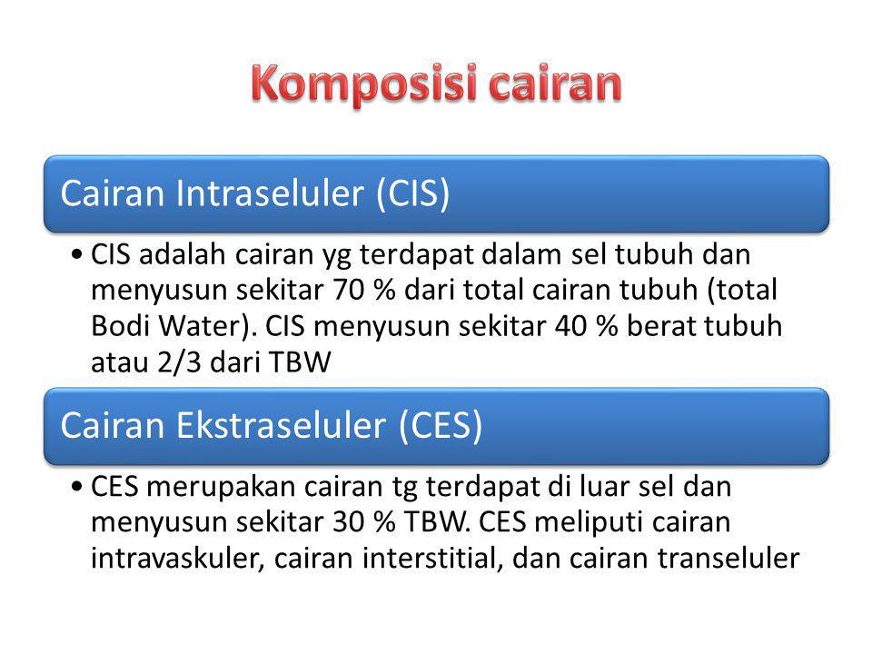 Komposisi cairan Cairan Intraseluler (CIS) Cairan Ekstraseluler (CES)