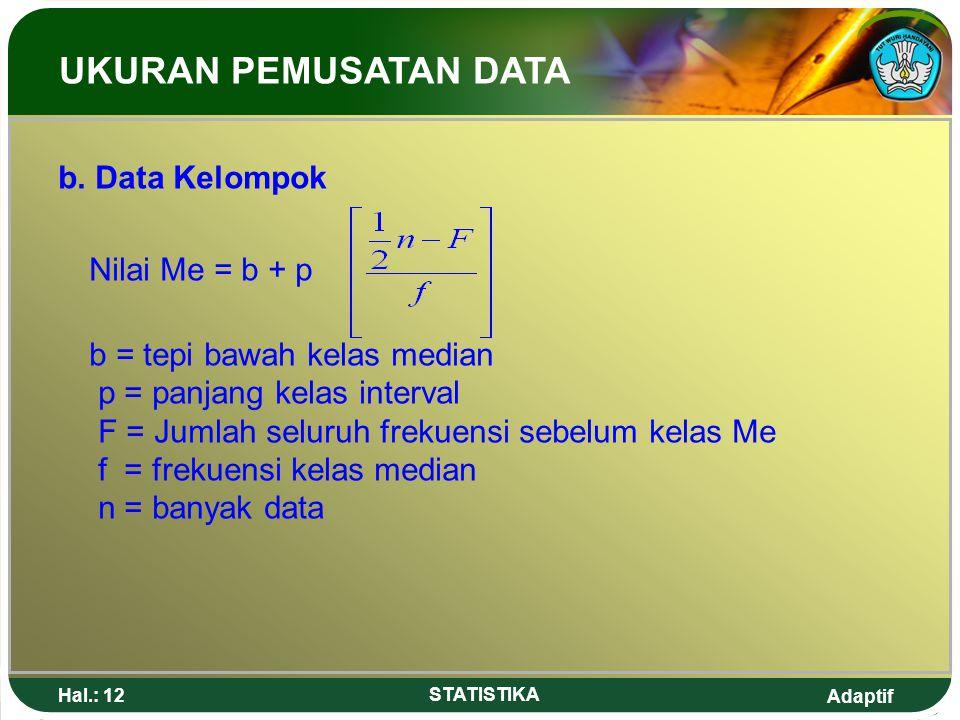 UKURAN PEMUSATAN DATA b. Data Kelompok Nilai Me = b + p