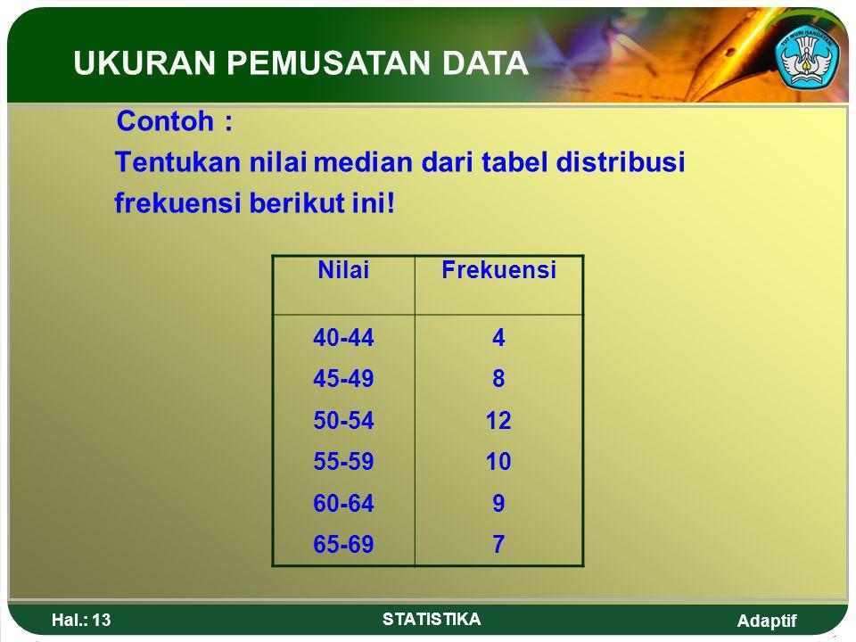 UKURAN PEMUSATAN DATA Contoh :