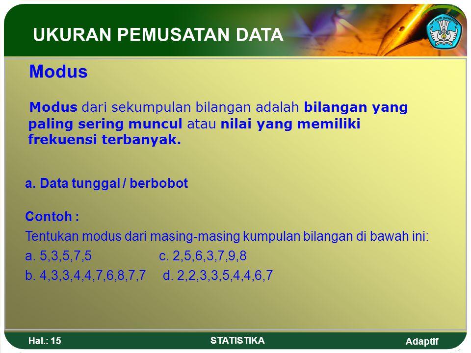 UKURAN PEMUSATAN DATA Modus