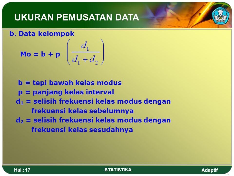 UKURAN PEMUSATAN DATA b. Data kelompok Mo = b + p