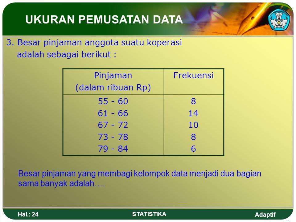UKURAN PEMUSATAN DATA 3. Besar pinjaman anggota suatu koperasi