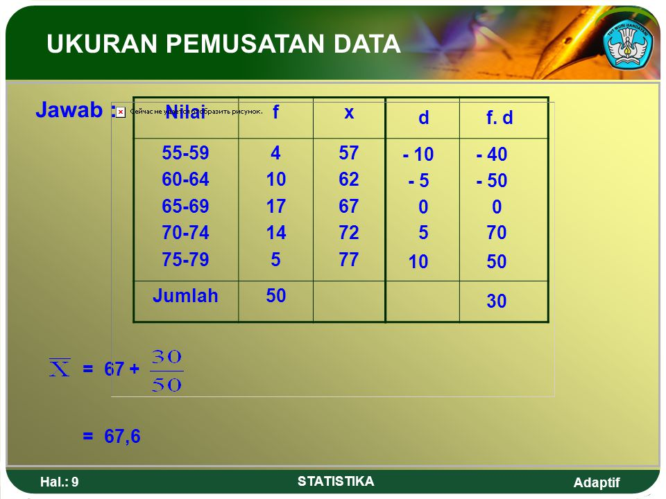 UKURAN PEMUSATAN DATA Jawab : Nilai f x 55-59 60-64 65-69 70-74 75-79