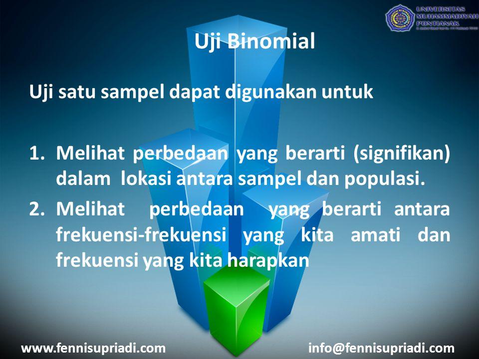 Uji Binomial Uji satu sampel dapat digunakan untuk