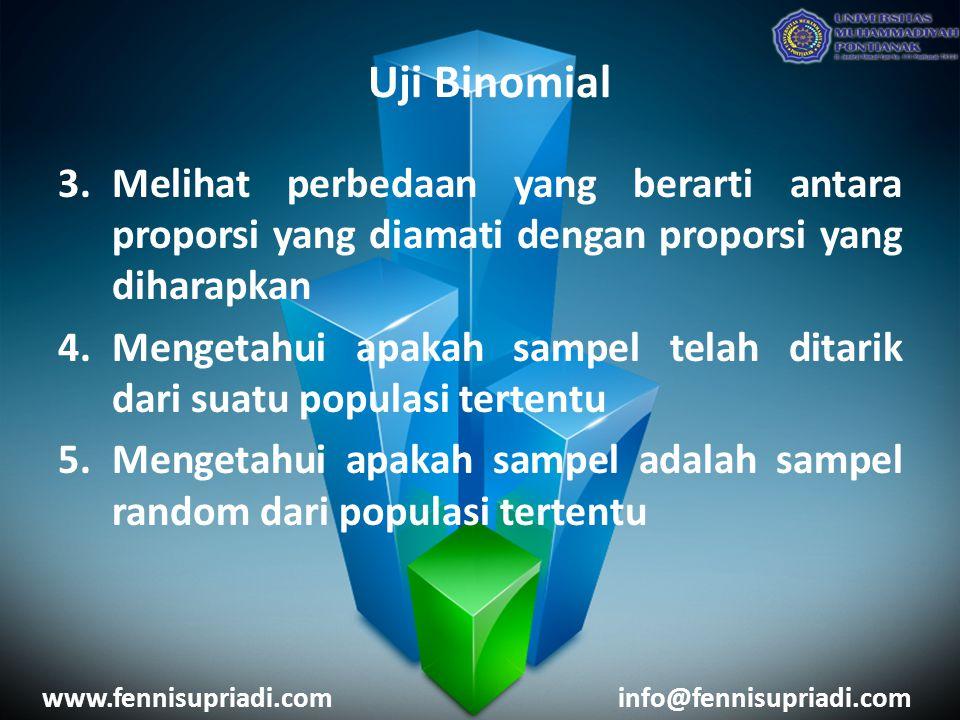 Uji Binomial Melihat perbedaan yang berarti antara proporsi yang diamati dengan proporsi yang diharapkan.