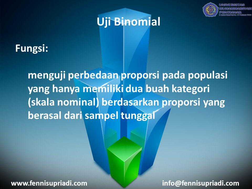 Uji Binomial Fungsi: