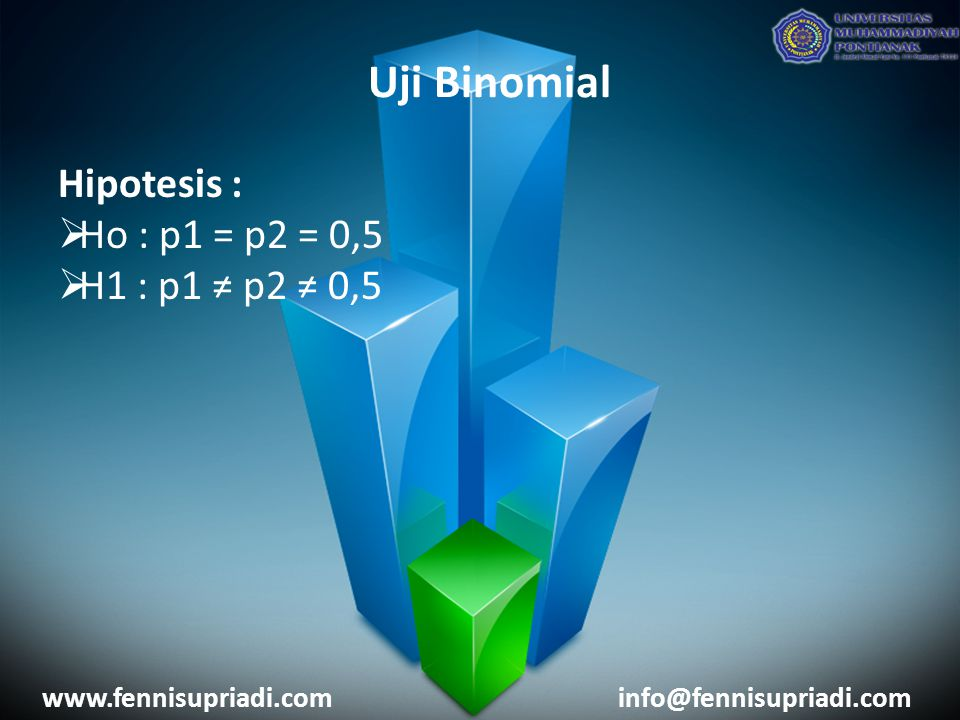 Uji Binomial Hipotesis : Ho : p1 = p2 = 0,5 H1 : p1 ≠ p2 ≠ 0,5