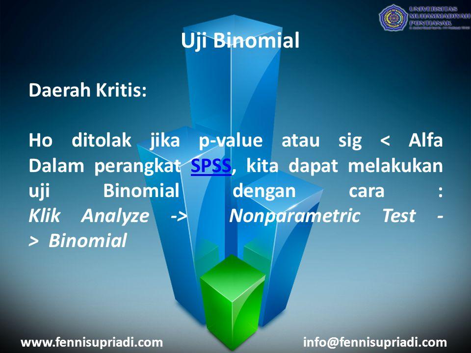 Uji Binomial Daerah Kritis: