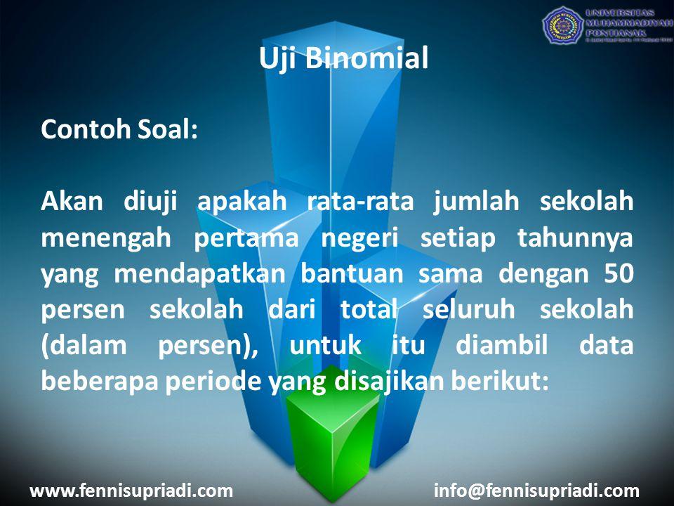 Uji Binomial Contoh Soal: