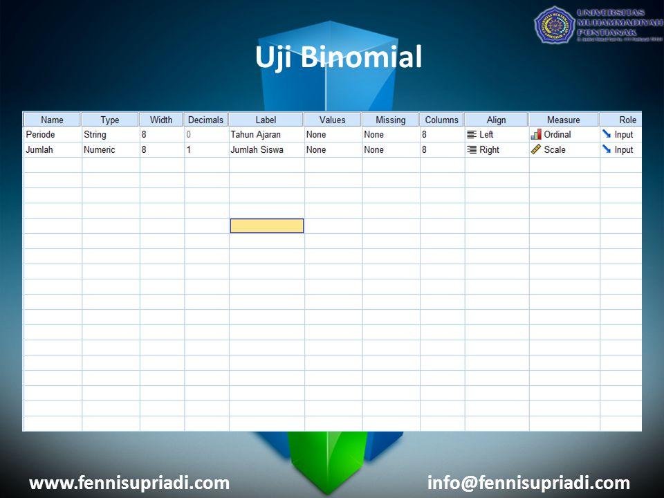 Uji Binomial www.fennisupriadi.com info@fennisupriadi.com
