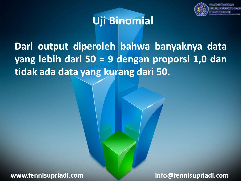 Uji Binomial Dari output diperoleh bahwa banyaknya data yang lebih dari 50 = 9 dengan proporsi 1,0 dan tidak ada data yang kurang dari 50.