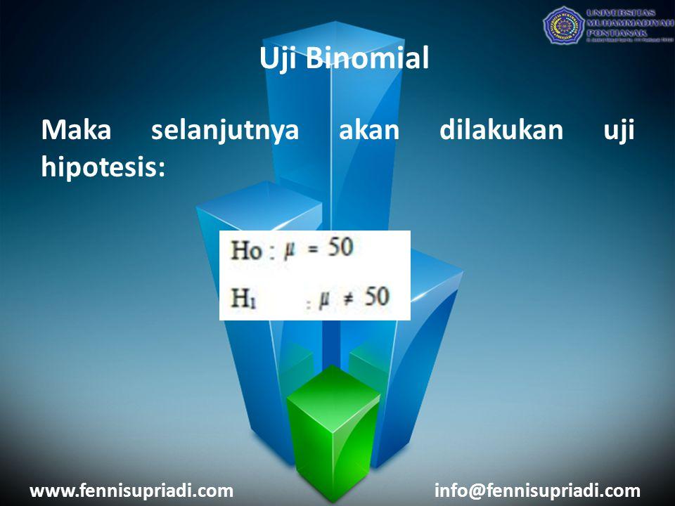 Uji Binomial Maka selanjutnya akan dilakukan uji hipotesis: