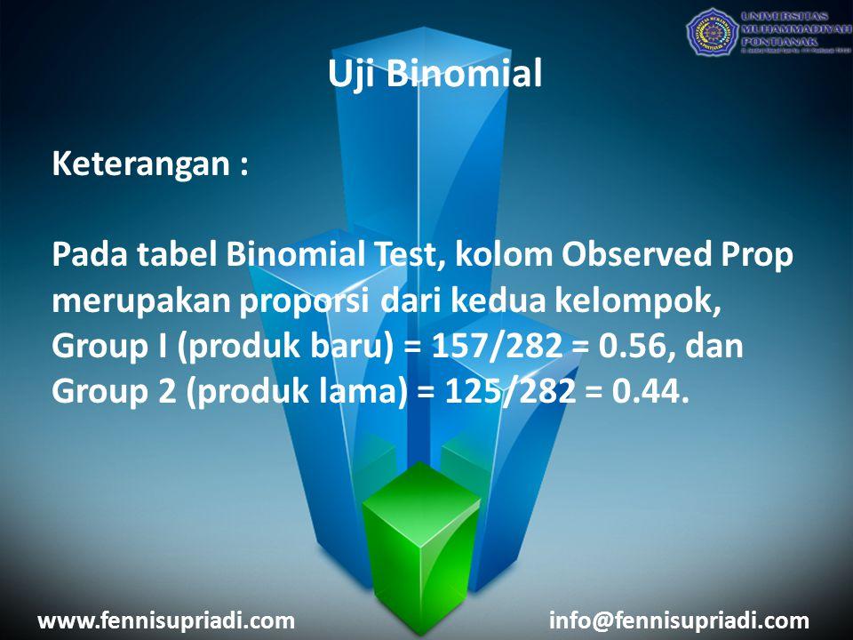 Uji Binomial