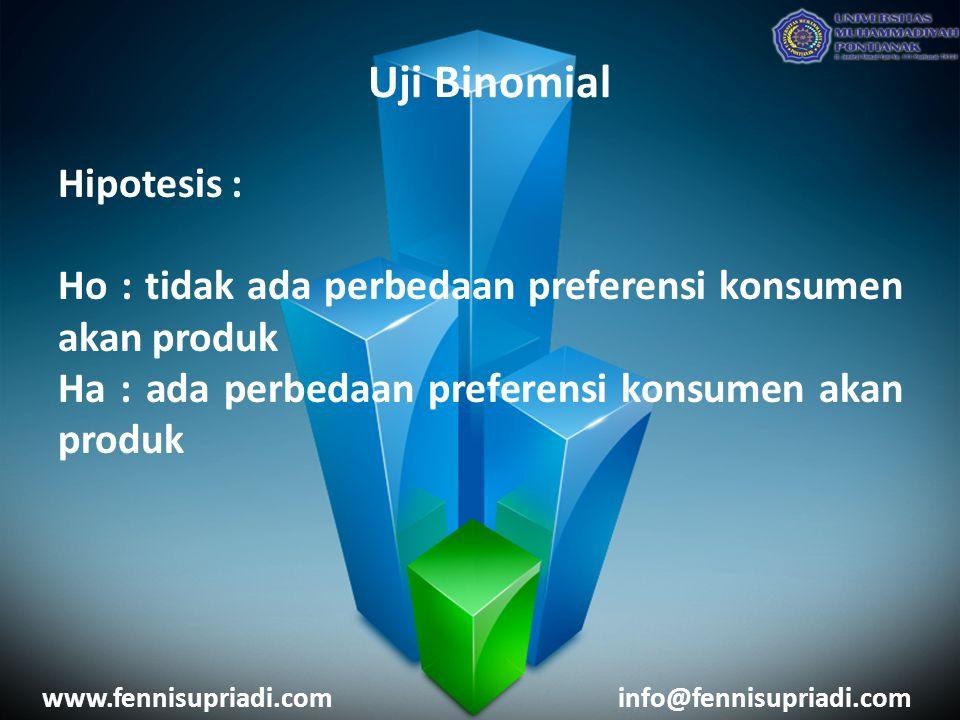 Uji Binomial Hipotesis :