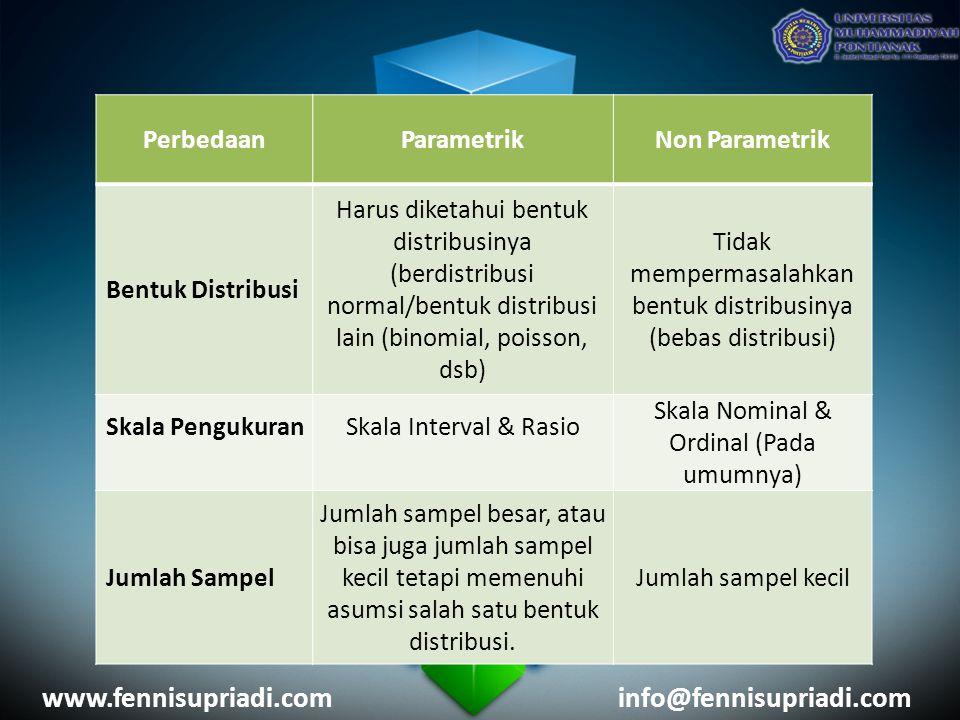 www.fennisupriadi.com info@fennisupriadi.com Perbedaan Parametrik