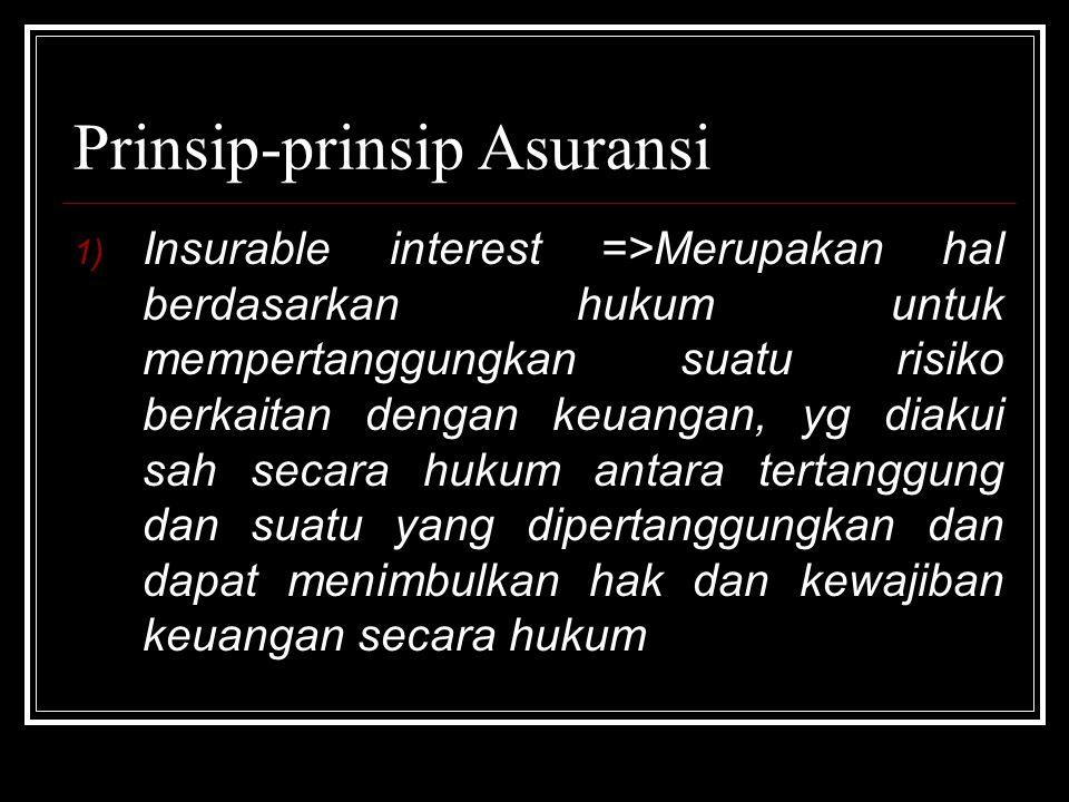 Prinsip-prinsip Asuransi